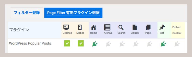 Plugin Load FilterのPage Filter有効プラグイン選択画面