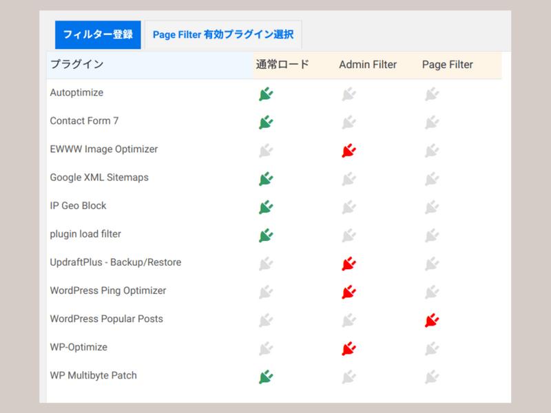 Plugin Load Filterのフィルター登録画面
